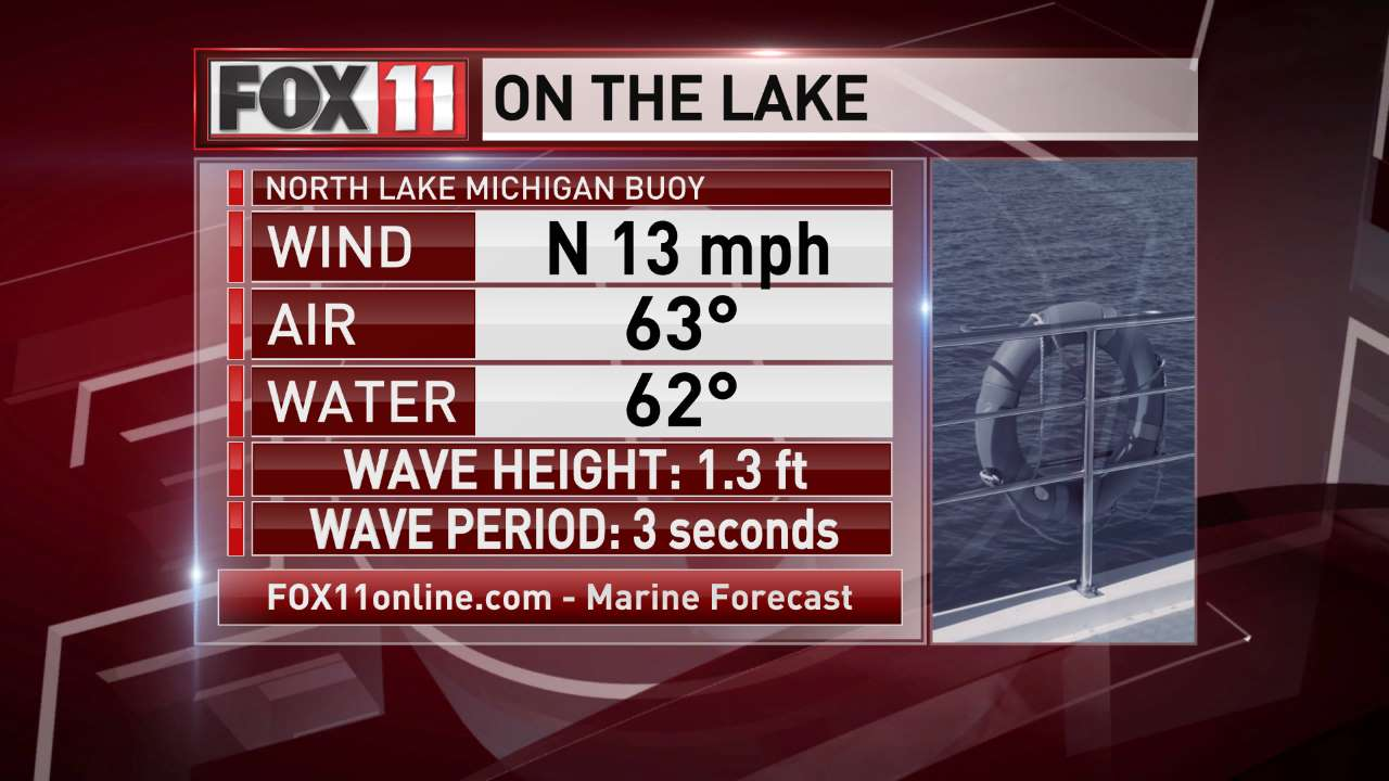 FOX 11 Weather | North Lake Michigan Buoy